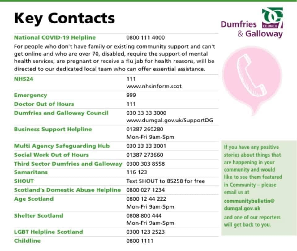 COVID Helplines - Post with some handy Contact numbers